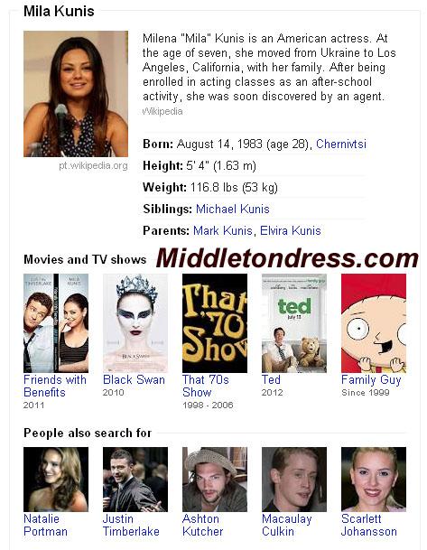 Mila Kunis Google